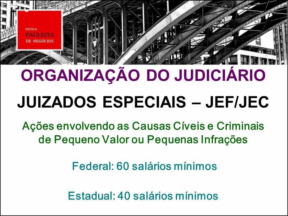 ORGANIZAÇÃO DO JUDICIÁRIO JUIZADOS ESPECIAIS – JEF/JEC Ações envolvendo as Causas Cíveis e Criminais de Pequeno Valor ou Pequenas Infrações Federal: 60 salários mínimos Estadual: 40 salários mínimos