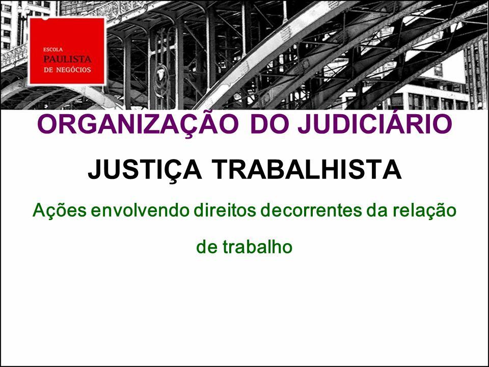 ORGANIZAÇÃO DO JUDICIÁRIO JUSTIÇA TRABALHISTA Ações envolvendo direitos decorrentes da relação de trabalho