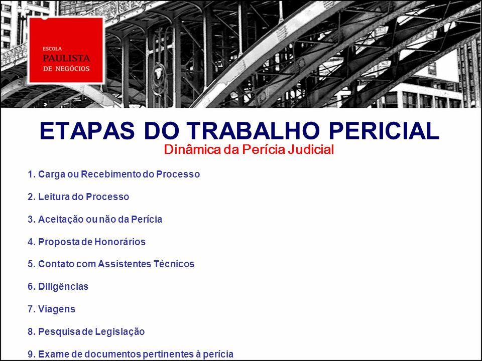 ETAPAS DO TRABALHO PERICIAL Dinâmica da Perícia Judicial