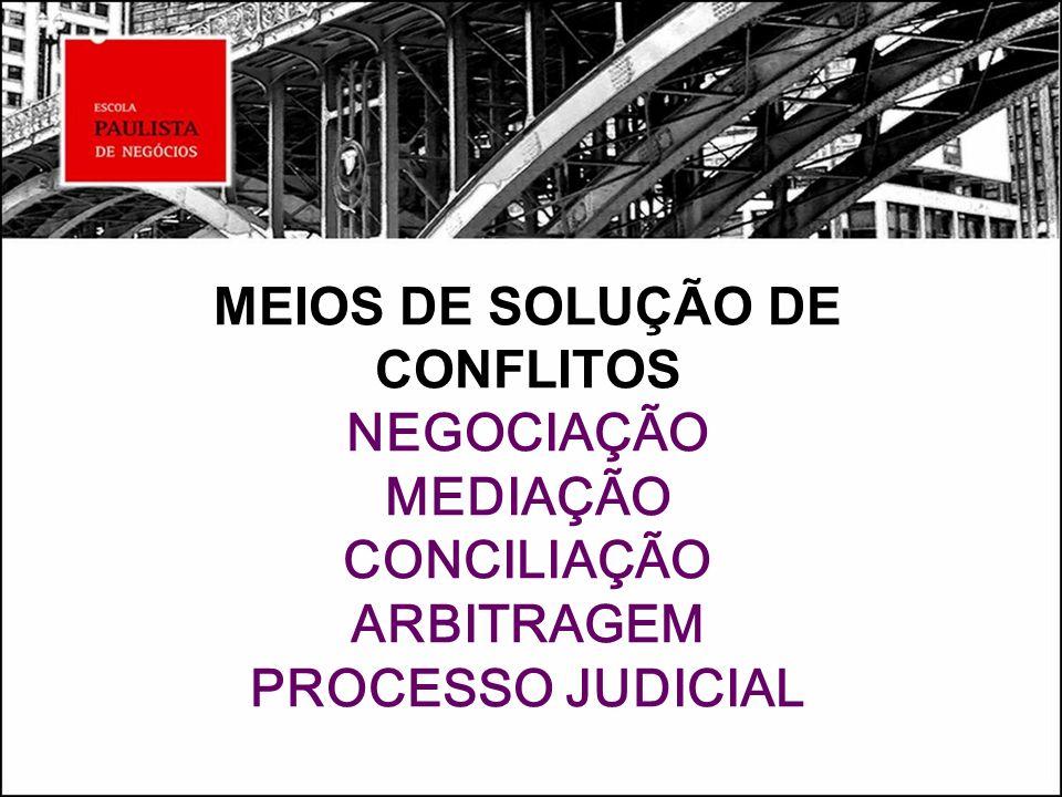 MEIOS DE SOLUÇÃO DE CONFLITOS NEGOCIAÇÃO MEDIAÇÃO CONCILIAÇÃO ARBITRAGEM PROCESSO JUDICIAL