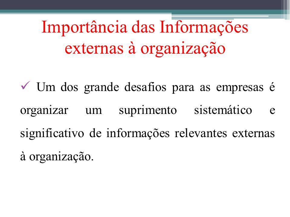 Importância das Informações externas à organização