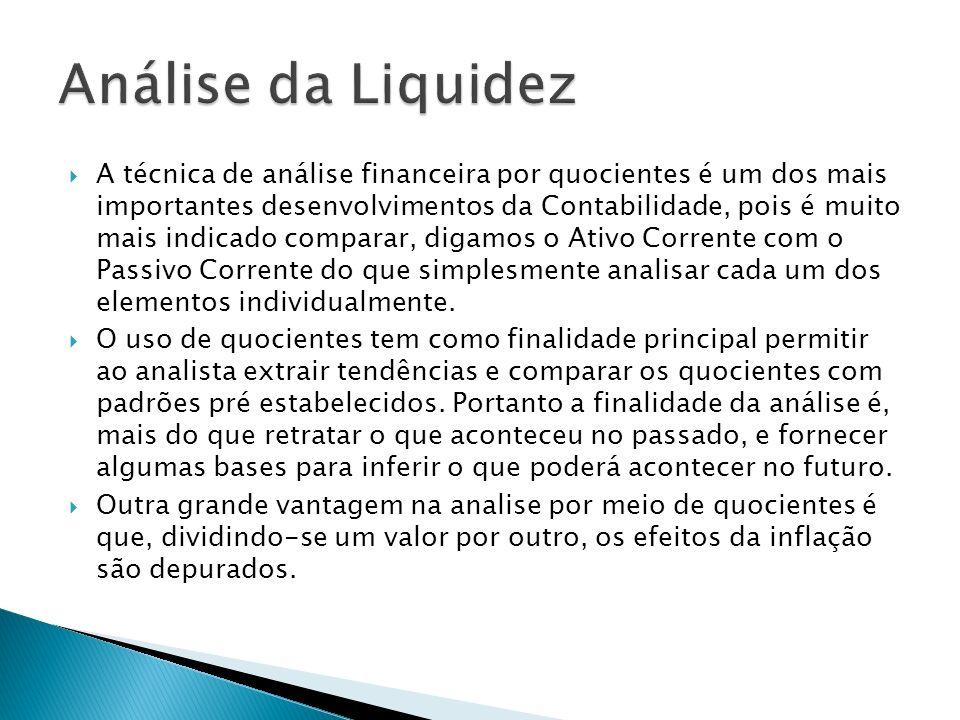 Análise da Liquidez
