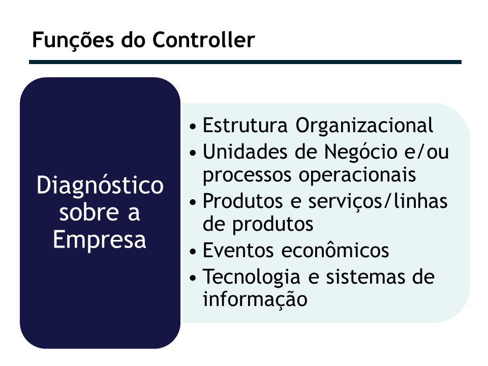 Diagnóstico sobre a Empresa Diagnóstico sobre a Empresa