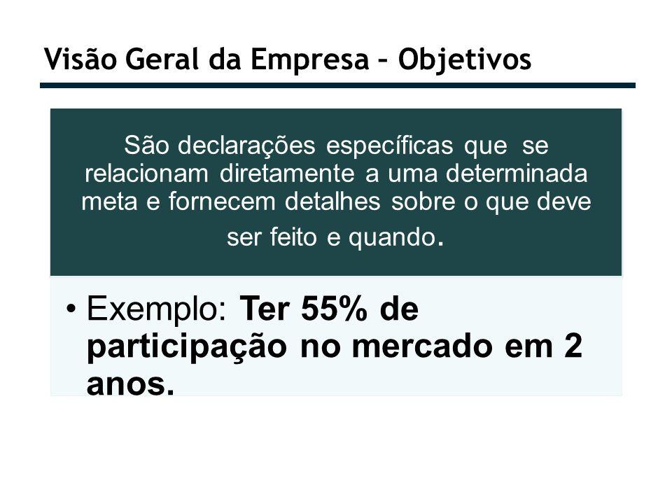 Exemplo: Ter 55% de participação no mercado em 2 anos.