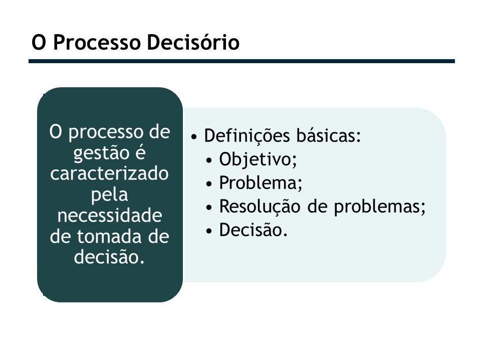 O Processo Decisório O processo de gestão é caracterizado pela necessidade de tomada de decisão. Definições básicas: