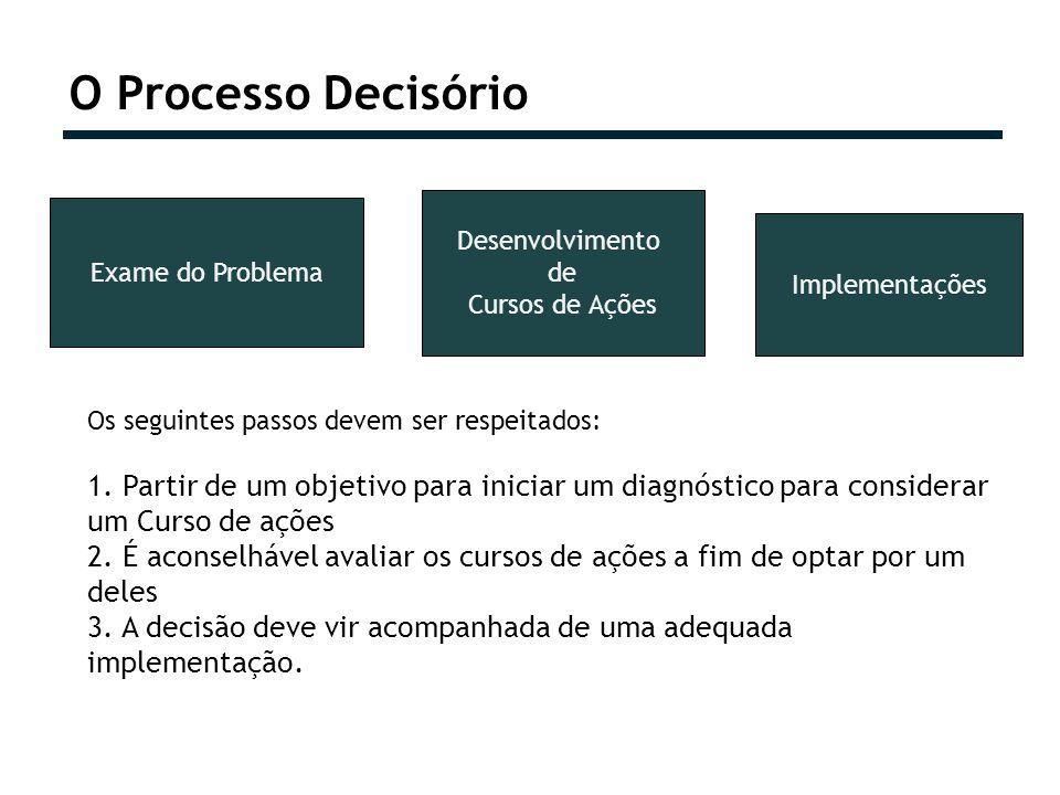 O Processo Decisório Desenvolvimento. de. Cursos de Ações. Exame do Problema. Implementações. Os seguintes passos devem ser respeitados: