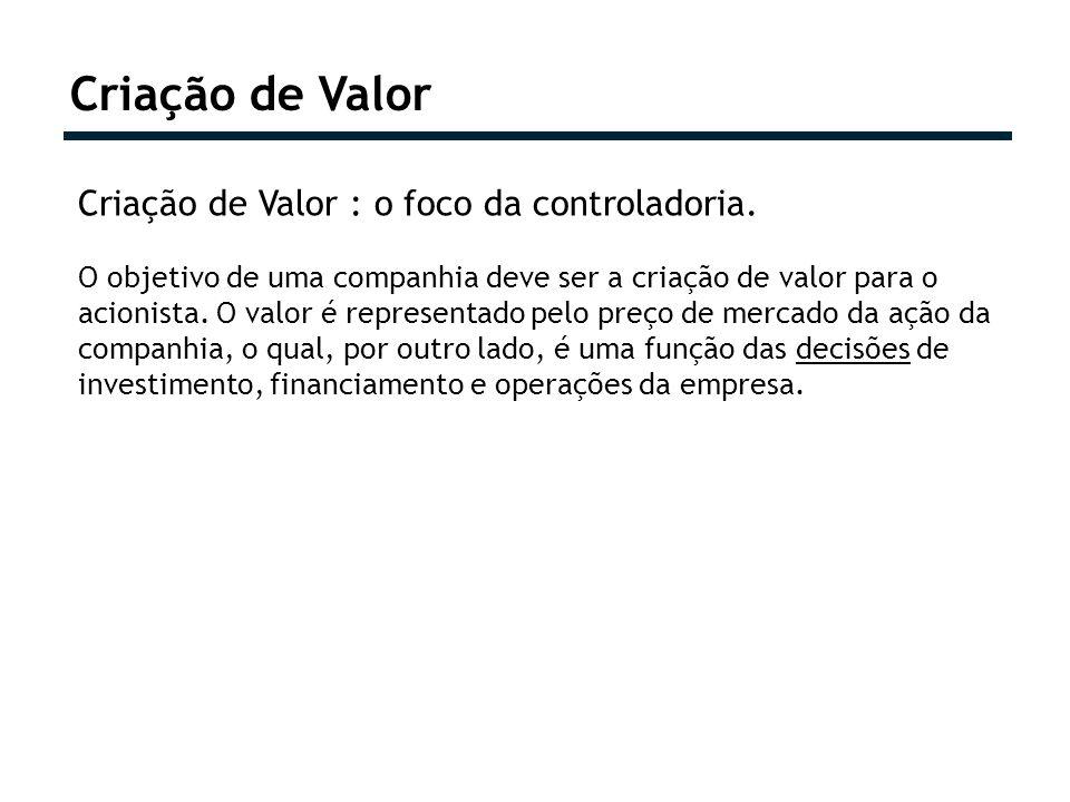 Criação de Valor Criação de Valor : o foco da controladoria.