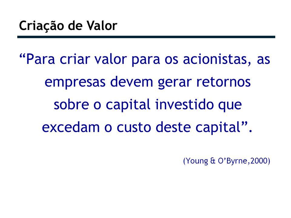 Criação de Valor Para criar valor para os acionistas, as empresas devem gerar retornos sobre o capital investido que excedam o custo deste capital .
