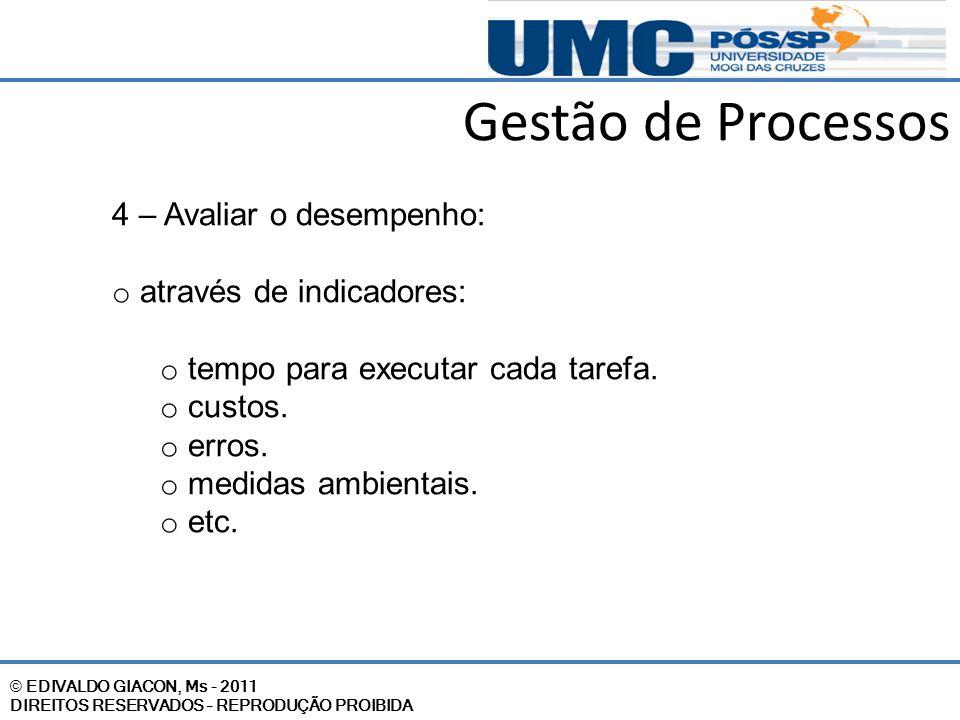 Gestão de Processos 4 – Avaliar o desempenho: através de indicadores: