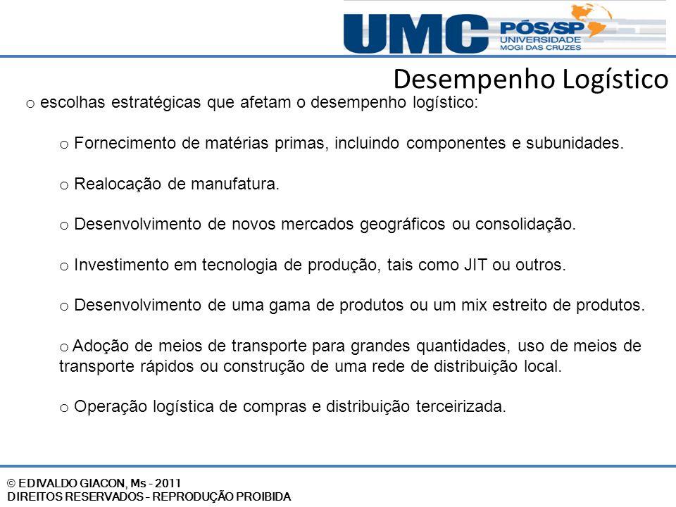 Desempenho Logístico escolhas estratégicas que afetam o desempenho logístico: Fornecimento de matérias primas, incluindo componentes e subunidades.