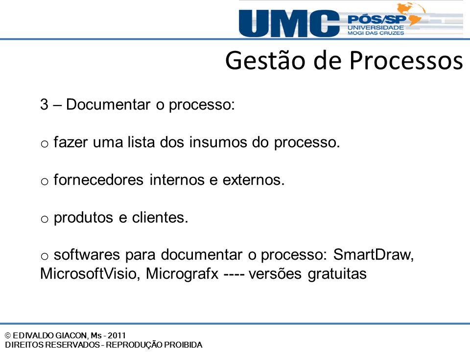 Gestão de Processos 3 – Documentar o processo: