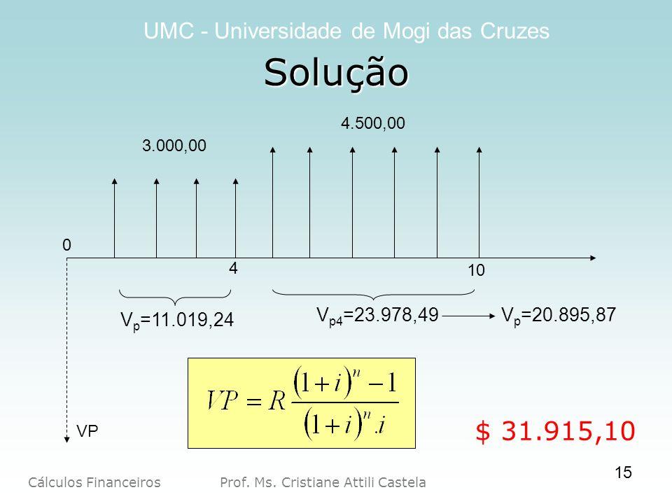 Solução 10 4 VP 4.500,00 3.000,00 Vp4=23.978,49 Vp=20.895,87 Vp=11.019,24 $ 31.915,10