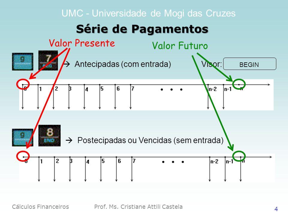 Série de Pagamentos Valor Presente Valor Futuro