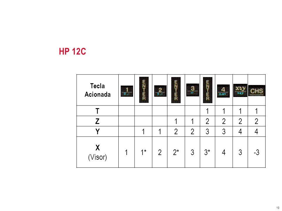 HP 12C Tecla Acionada T 1 Z 2 Y 3 4 X (Visor) 1* 2* 3* -3