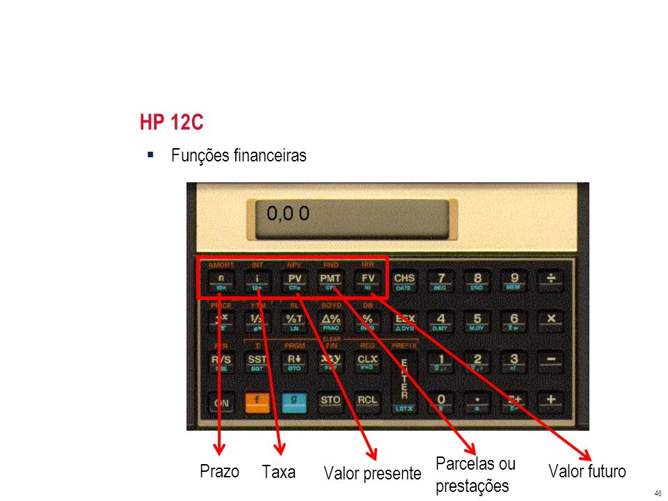 HP 12C Funções financeiras Parcelas ou prestações Prazo Taxa