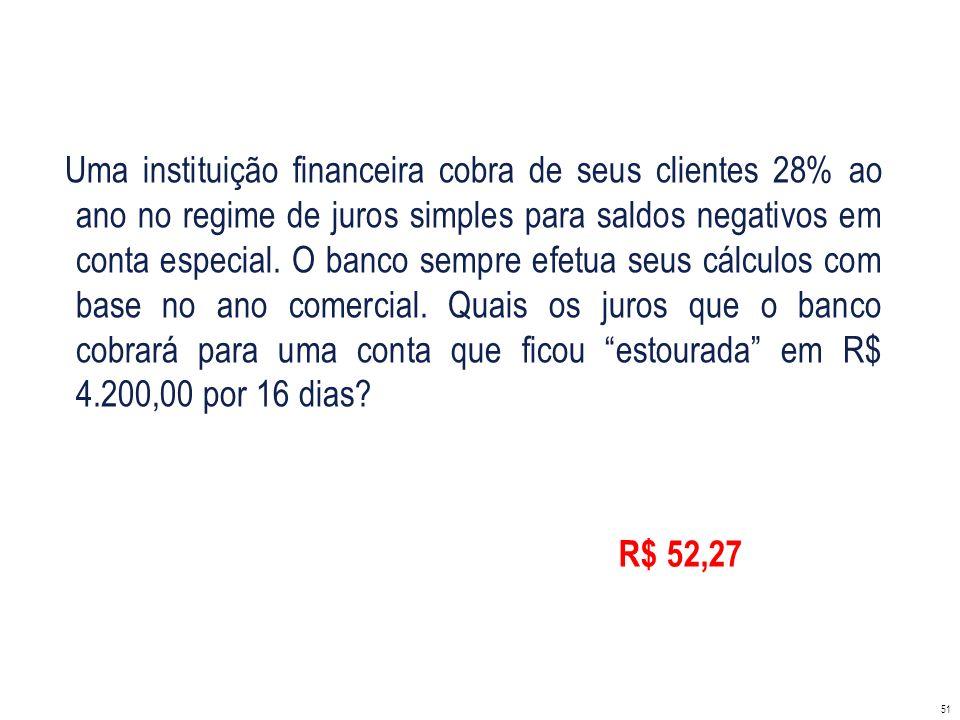 Uma instituição financeira cobra de seus clientes 28% ao ano no regime de juros simples para saldos negativos em conta especial. O banco sempre efetua seus cálculos com base no ano comercial. Quais os juros que o banco cobrará para uma conta que ficou estourada em R$ 4.200,00 por 16 dias