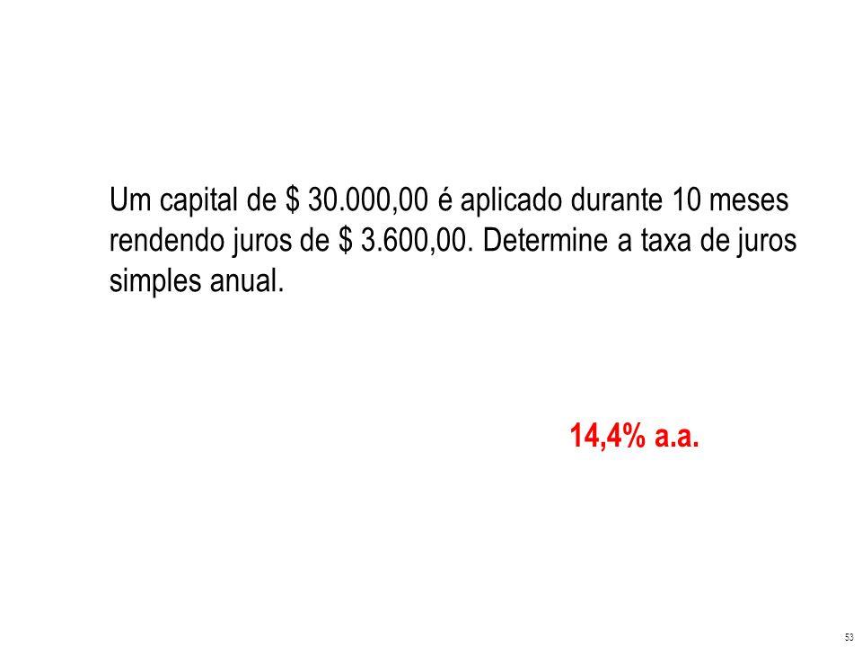 Um capital de $ 30.000,00 é aplicado durante 10 meses rendendo juros de $ 3.600,00. Determine a taxa de juros simples anual.