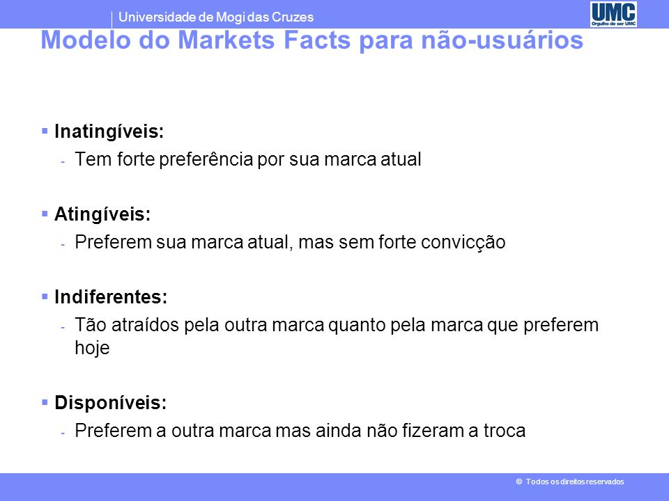 Modelo do Markets Facts para não-usuários