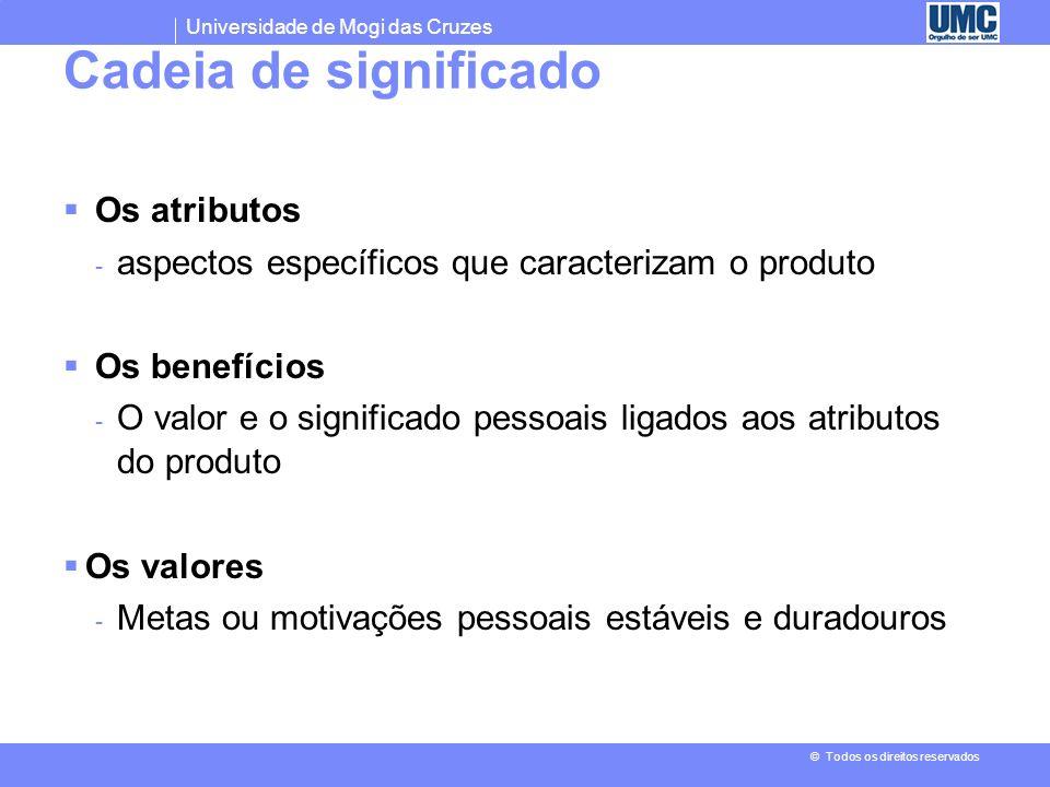 Cadeia de significado Os atributos