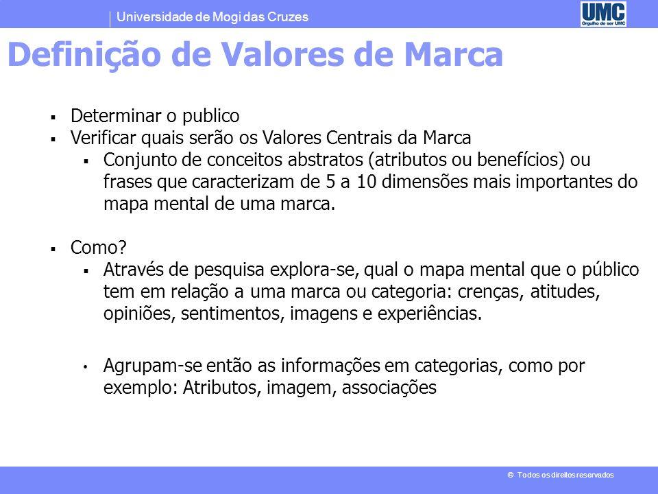 Definição de Valores de Marca