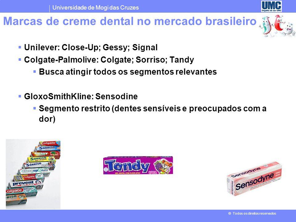 Marcas de creme dental no mercado brasileiro