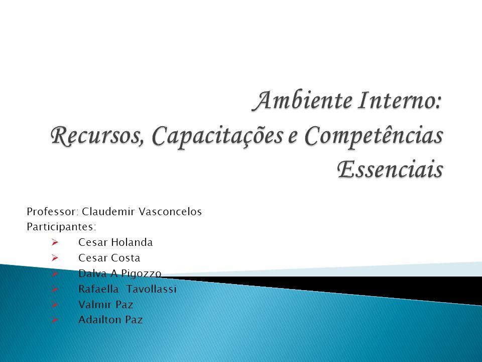 Ambiente Interno: Recursos, Capacitações e Competências Essenciais