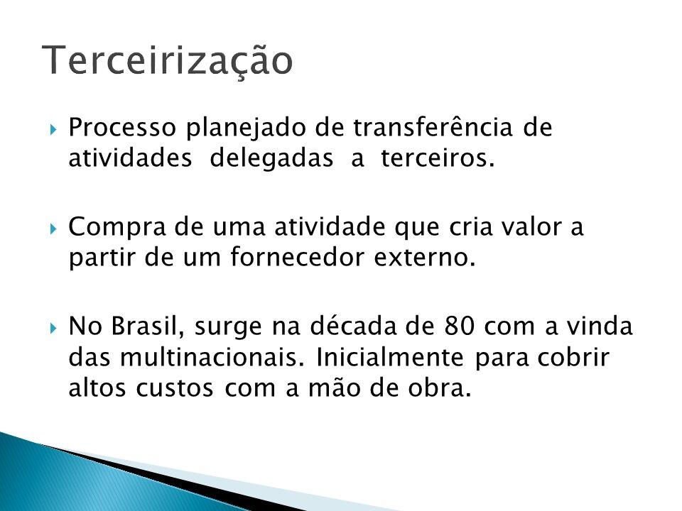 Terceirização Processo planejado de transferência de atividades delegadas a terceiros.