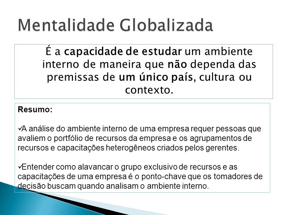 Mentalidade Globalizada