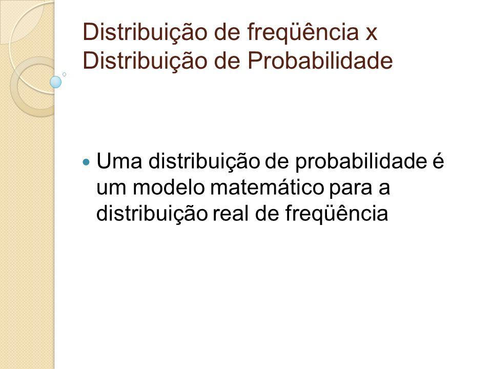 Distribuição de freqüência x Distribuição de Probabilidade