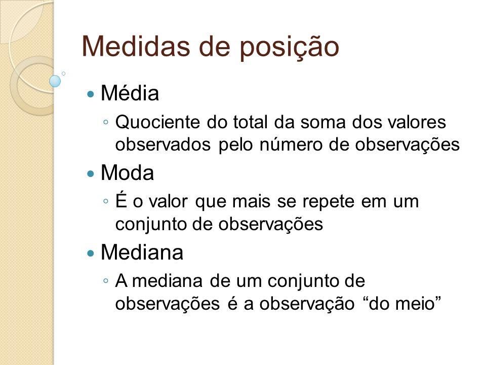 Medidas de posição Média Moda Mediana