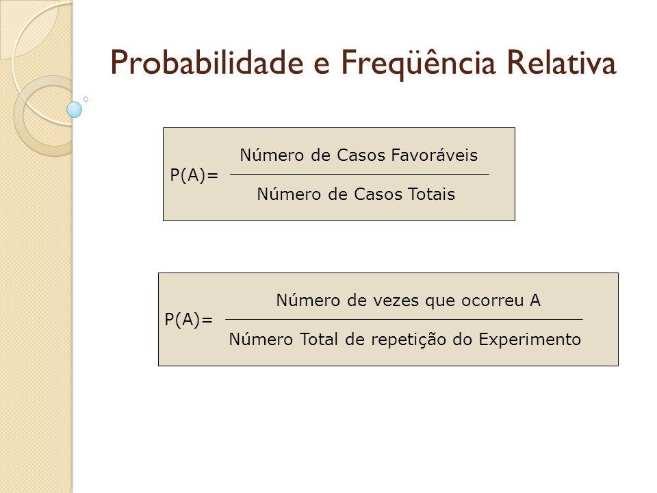 Probabilidade e Freqüência Relativa