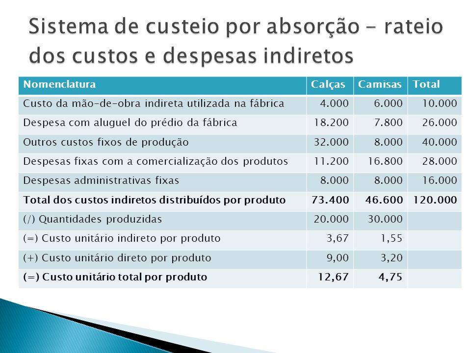 Sistema de custeio por absorção - rateio dos custos e despesas indiretos
