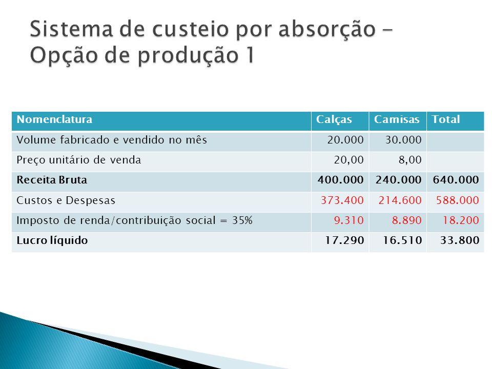 Sistema de custeio por absorção - Opção de produção 1