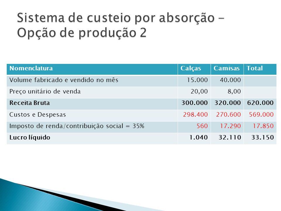 Sistema de custeio por absorção - Opção de produção 2