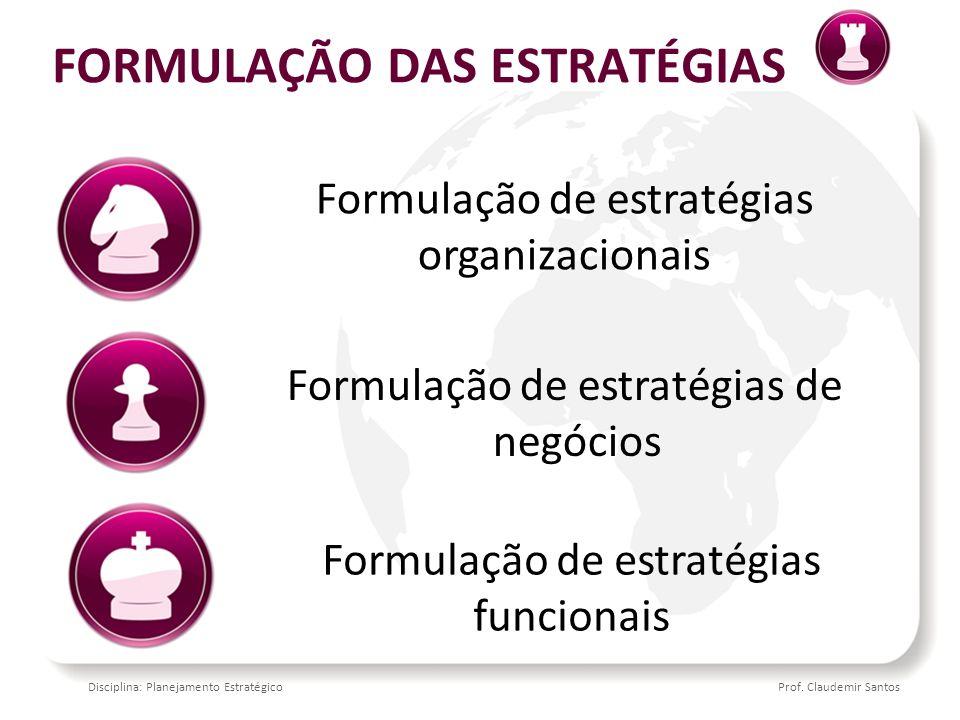 FORMULAÇÃO DAS ESTRATÉGIAS