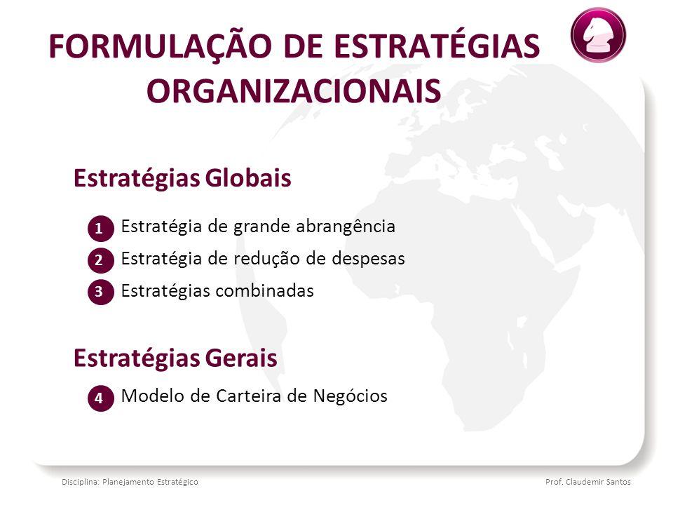 FORMULAÇÃO DE ESTRATÉGIAS ORGANIZACIONAIS