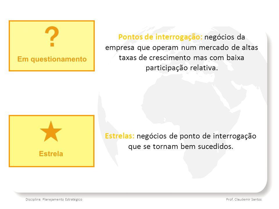 Pontos de interrogação: negócios da empresa que operam num mercado de altas taxas de crescimento mas com baixa participação relativa.