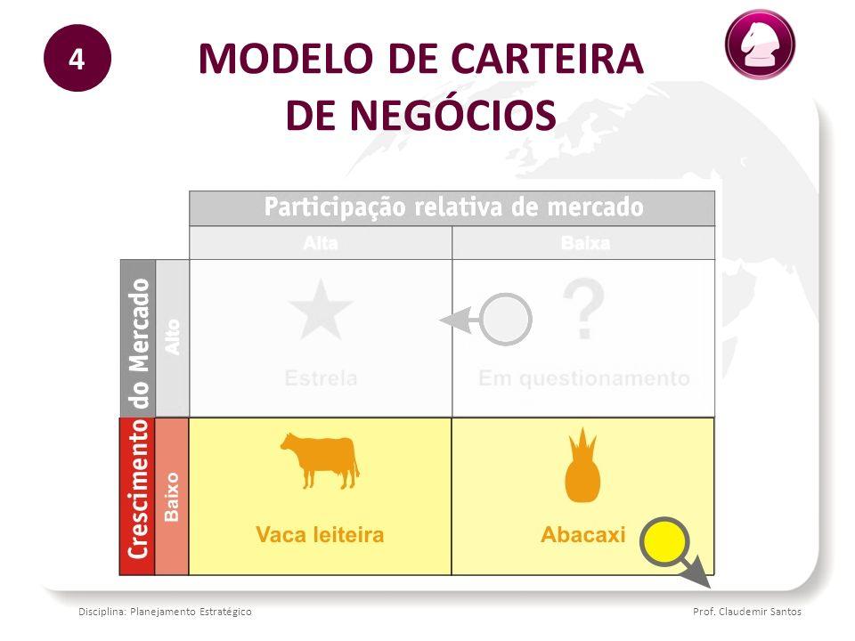 MODELO DE CARTEIRA DE NEGÓCIOS