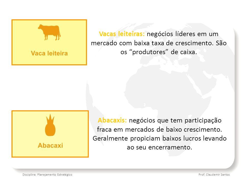 Vacas leiteiras: negócios líderes em um mercado com baixa taxa de crescimento. São os produtores de caixa.