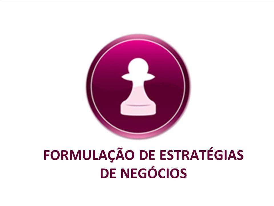 FORMULAÇÃO DE ESTRATÉGIAS DE NEGÓCIOS