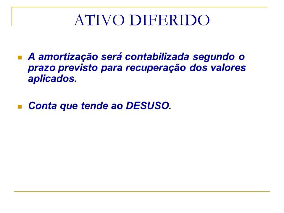 ATIVO DIFERIDOA amortização será contabilizada segundo o prazo previsto para recuperação dos valores aplicados.