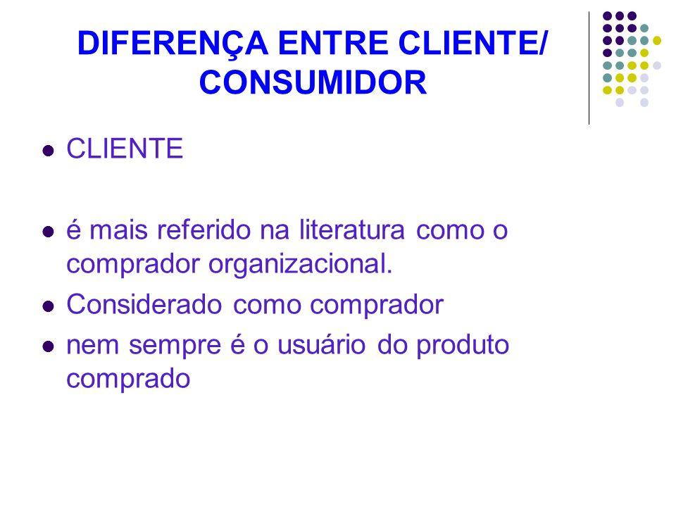 DIFERENÇA ENTRE CLIENTE/ CONSUMIDOR