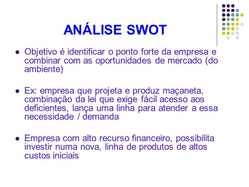 ANÁLISE SWOT Objetivo é identificar o ponto forte da empresa e combinar com as oportunidades de mercado (do ambiente)