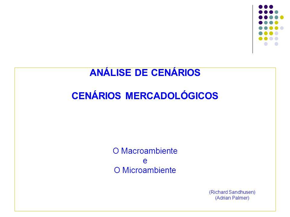 CENÁRIOS MERCADOLÓGICOS