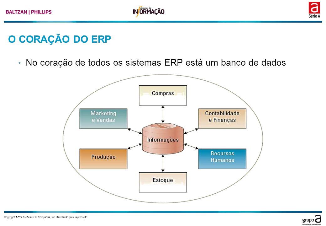 O CORAÇÃO DO ERP No coração de todos os sistemas ERP está um banco de dados.