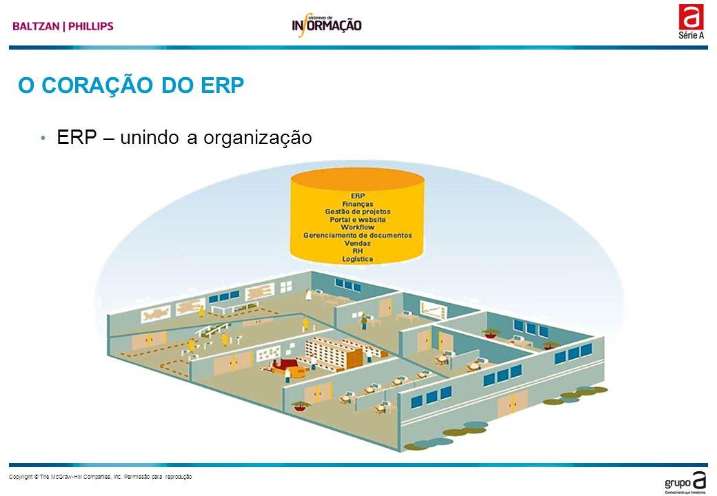 O CORAÇÃO DO ERP ERP – unindo a organização