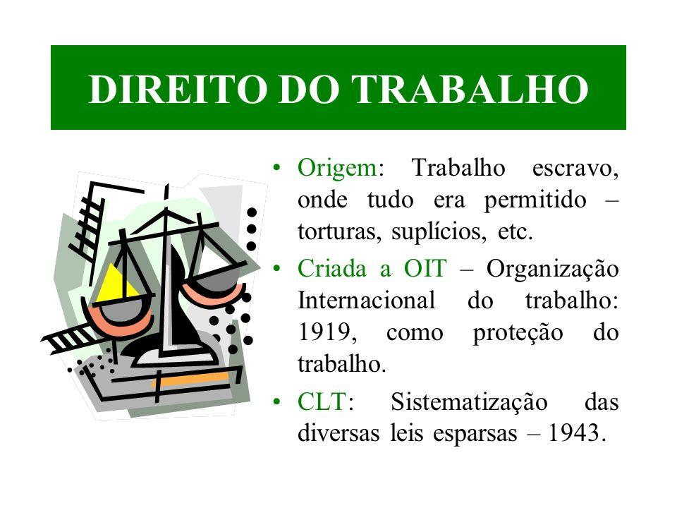 DIREITO DO TRABALHO Origem: Trabalho escravo, onde tudo era permitido – torturas, suplícios, etc.