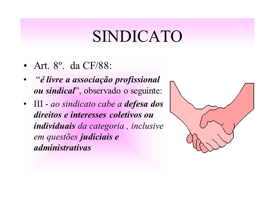 SINDICATO Art. 8º. da CF/88: é livre a associação profissional ou sindical , observado o seguinte: