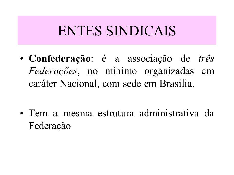 ENTES SINDICAIS Confederação: é a associação de três Federações, no mínimo organizadas em caráter Nacional, com sede em Brasília.