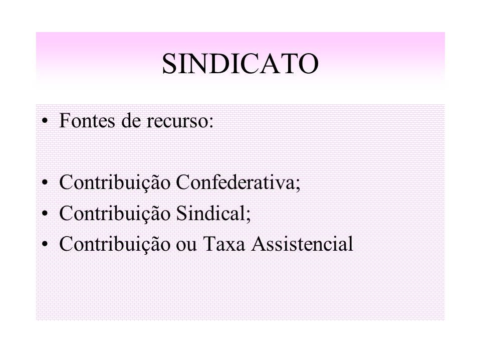 SINDICATO Fontes de recurso: Contribuição Confederativa;